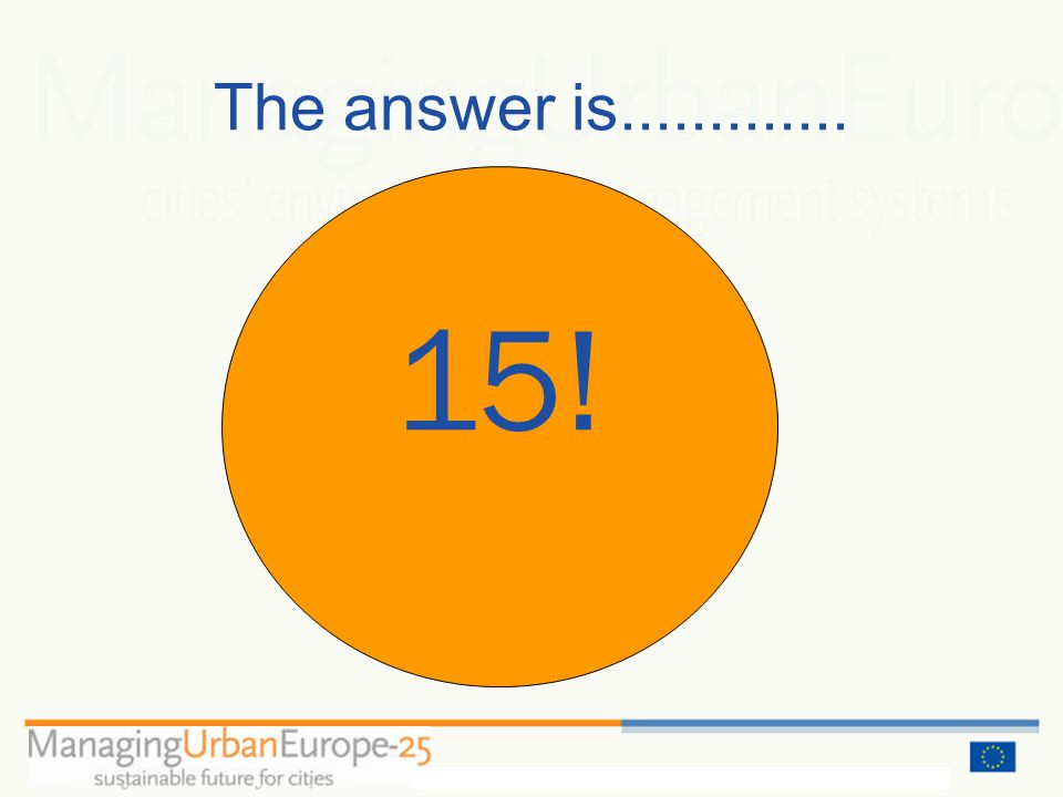 The answer is............. 15!
