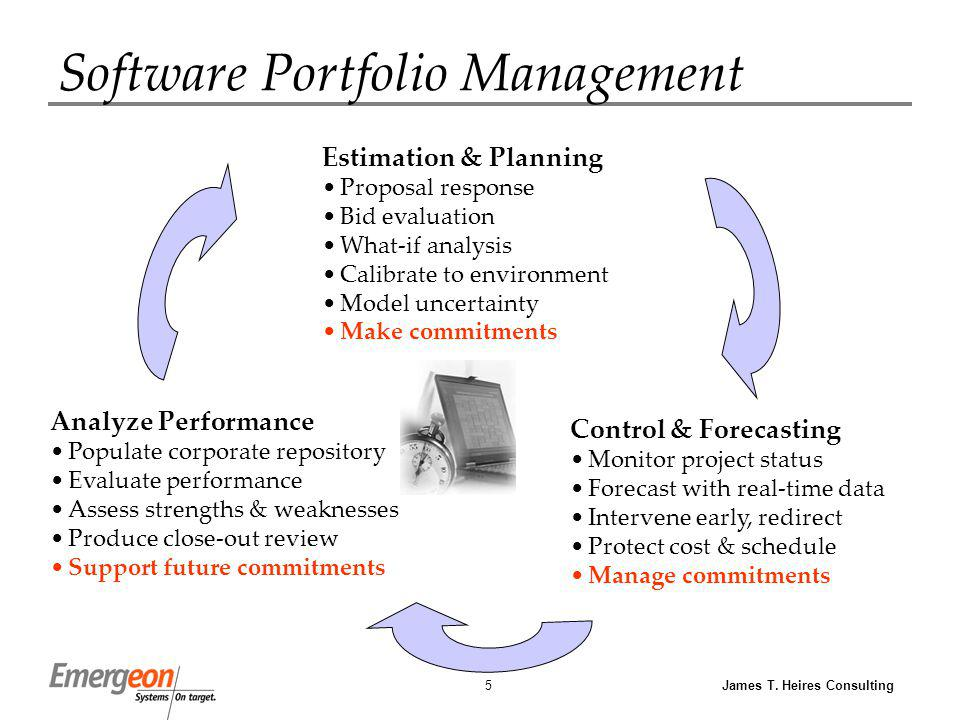 James T. Heires Consulting5 Software Portfolio Management Estimation & Planning Proposal response Bid evaluation What-if analysis Calibrate to environ