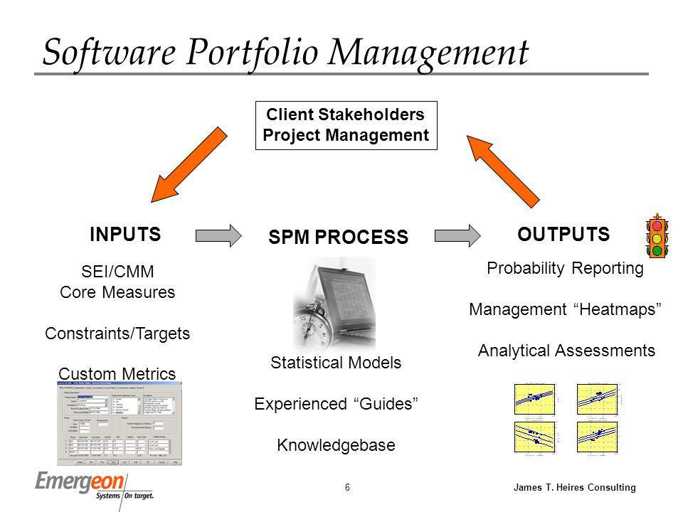James T. Heires Consulting7 Manage Your Portfolio