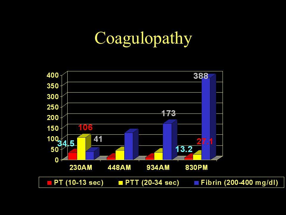 Coagulopathy
