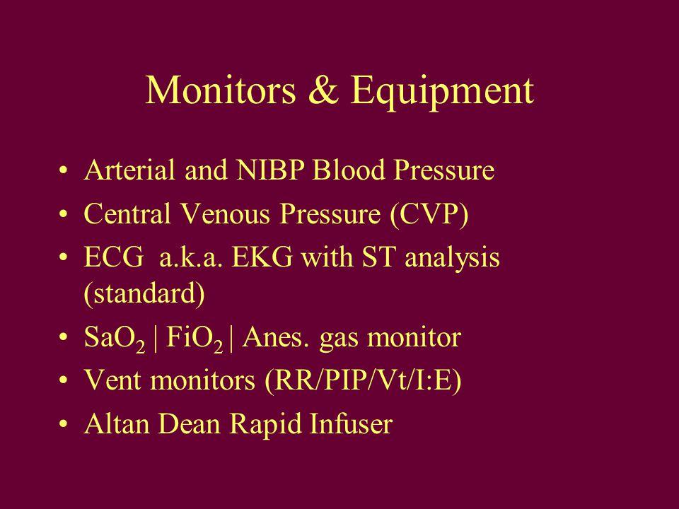 Monitors & Equipment Arterial and NIBP Blood Pressure Central Venous Pressure (CVP) ECG a.k.a.