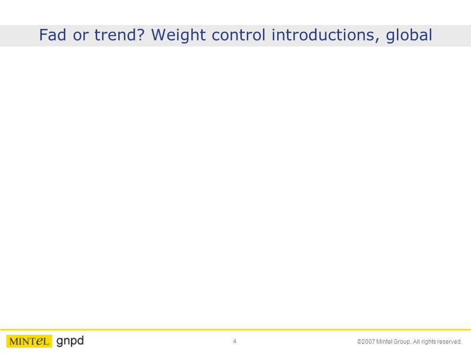 4 ©2007 Mintel Group. All rights reserved. Fad or trend Weight control introductions, global