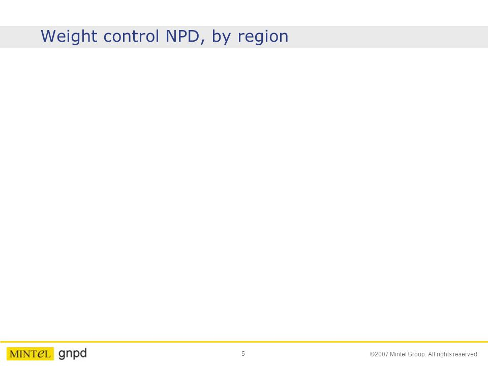5 ©2007 Mintel Group. All rights reserved. Weight control NPD, by region