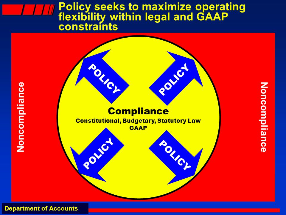 Department of Accounts Policy seeks to maximize operating flexibility within legal and GAAP constraints POLICY Compliance Constitutional, Budgetary, S