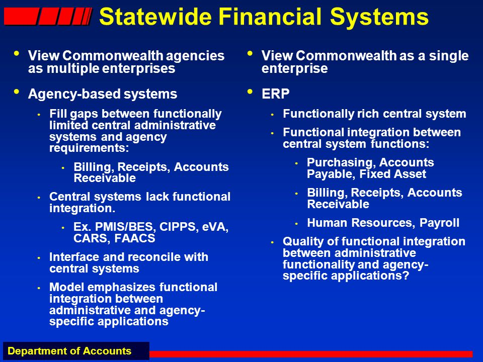 Department of Accounts Statewide Financial Systems View Commonwealth agencies as multiple enterprises Agency-based systems Fill gaps between functionally limited central administrative systems and agency requirements: Billing, Receipts, Accounts Receivable Central systems lack functional integration.