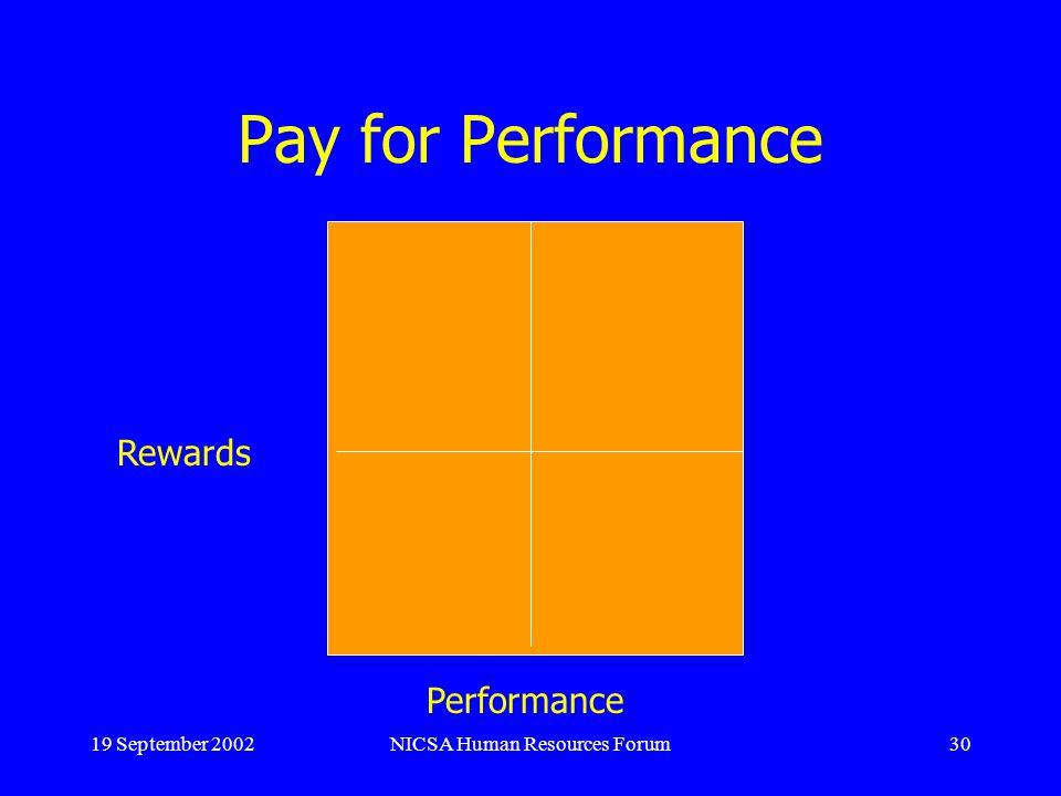 19 September 2002NICSA Human Resources Forum30 Pay for Performance Rewards Performance