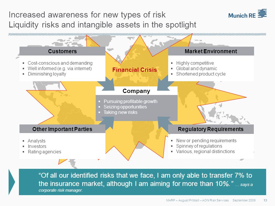 Increased awareness for new types of risk Liquidity risks and intangible assets in the spotlight September 2009MARP – August Pröbstl – AON Risk Services Financial Crisis New or pending requirements Spinney of regulations Various, regional distinctions Company Pursuing profitable growth Seizing opportunities Taking new risks Cost-conscious and demanding Well informed (e.g.