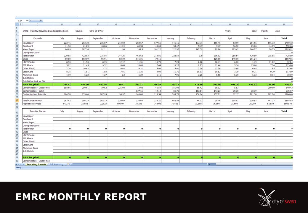 EMRC MONTHLY REPORT