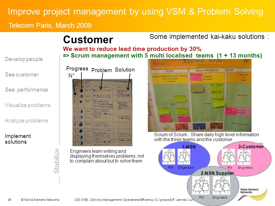 36© Nokia Siemens Networks PMEngineers 3-Customer CSI WSE - Delivery Management / Operational Efficiency / C.