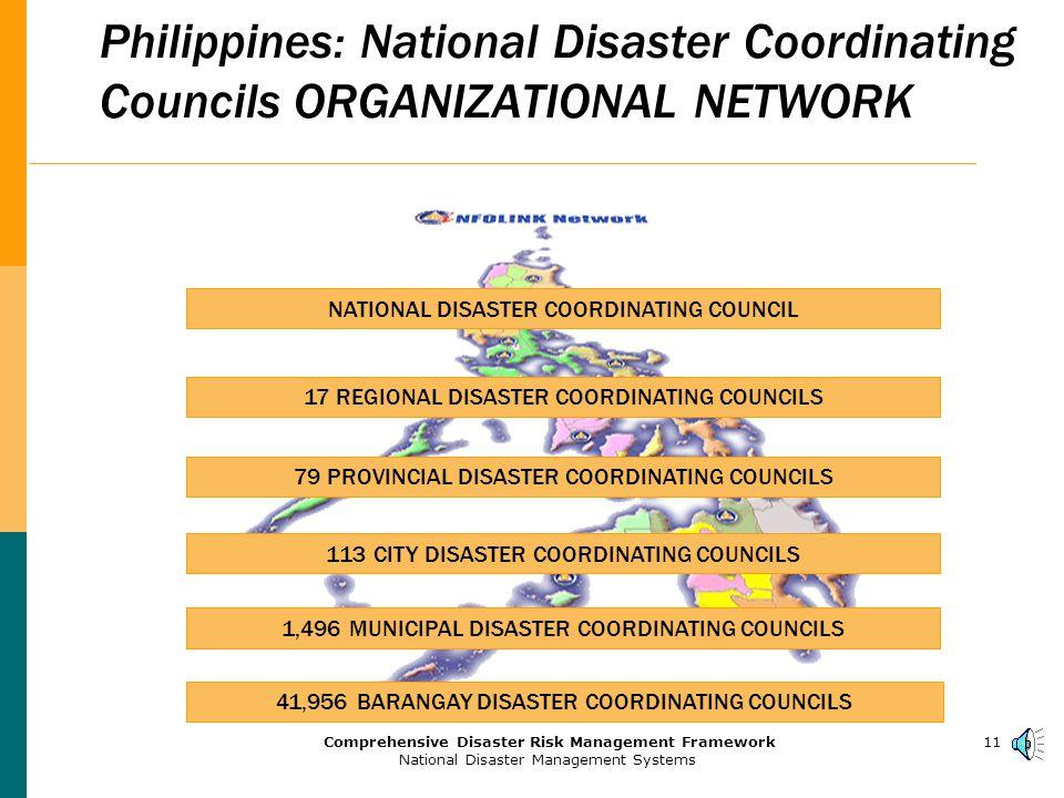 10Comprehensive Disaster Risk Management Framework National Disaster Management Systems Incorporating Key Players, contd.