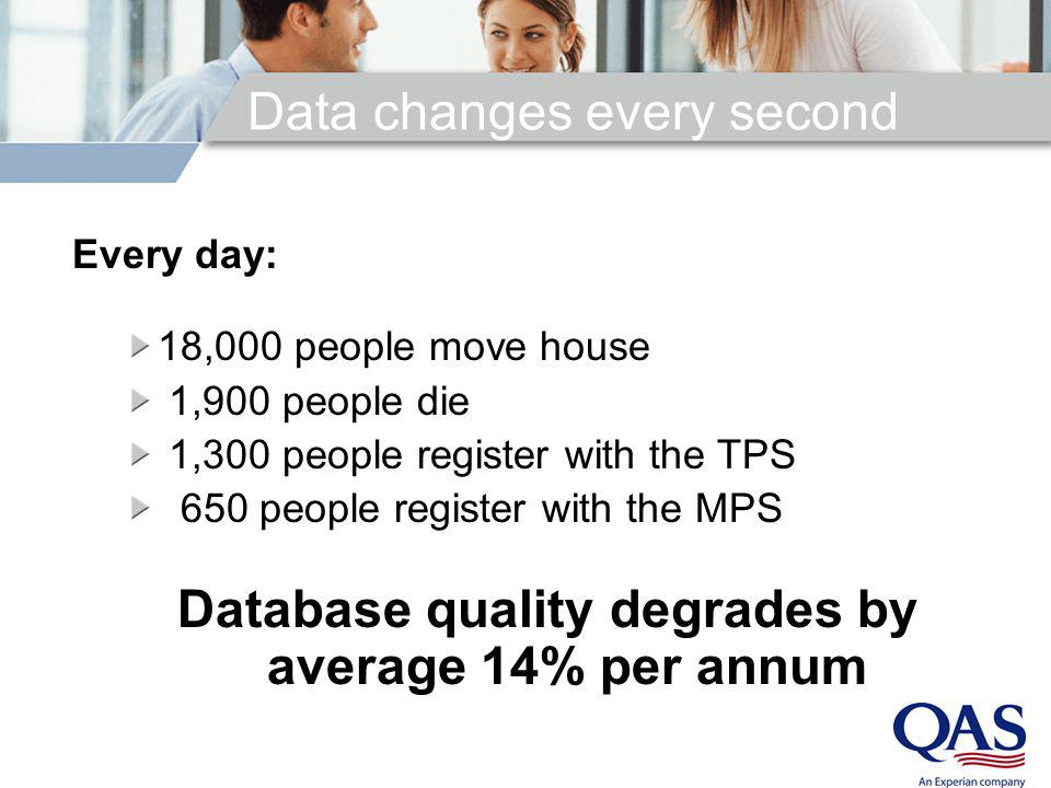 Legacy Data Cleansing