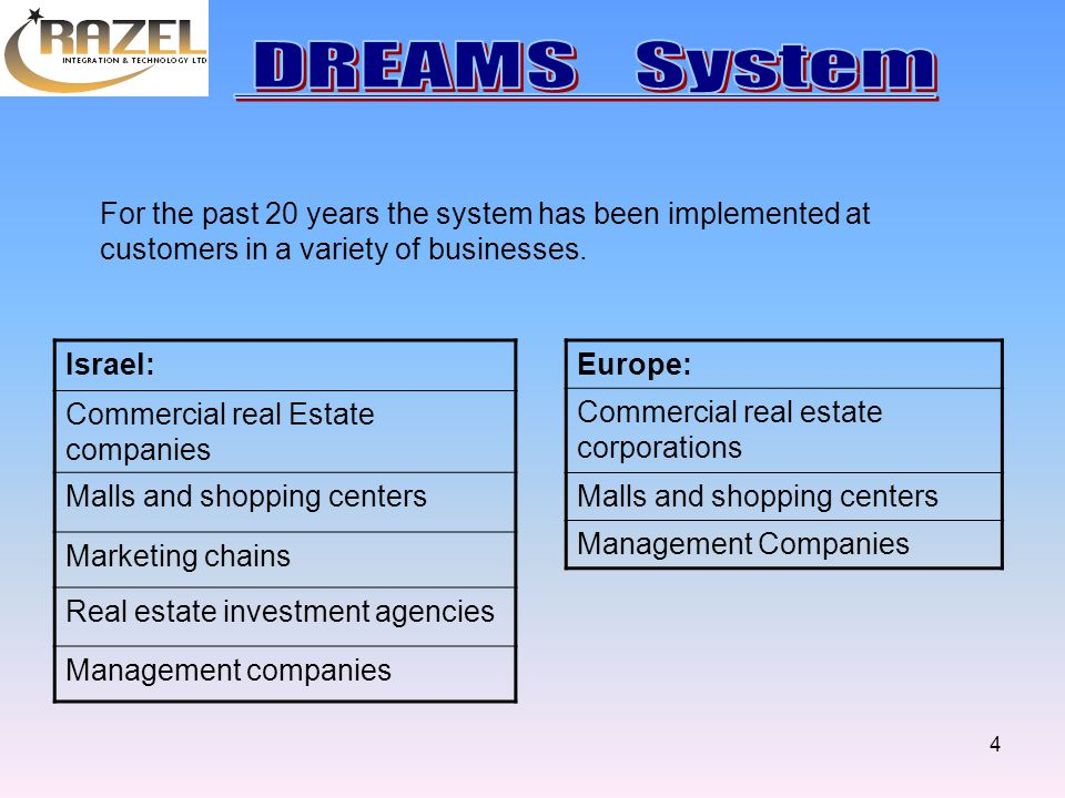 4 For the past 20 years the system has been implemented at customers in a variety of businesses.