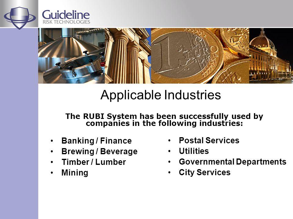 THE RUBI MODULES RUBI is made up of 4 key modules: 1.Risk Assessment Module 2.Event Management Module 3.Audit Module 4.Key Risk Indicator Module
