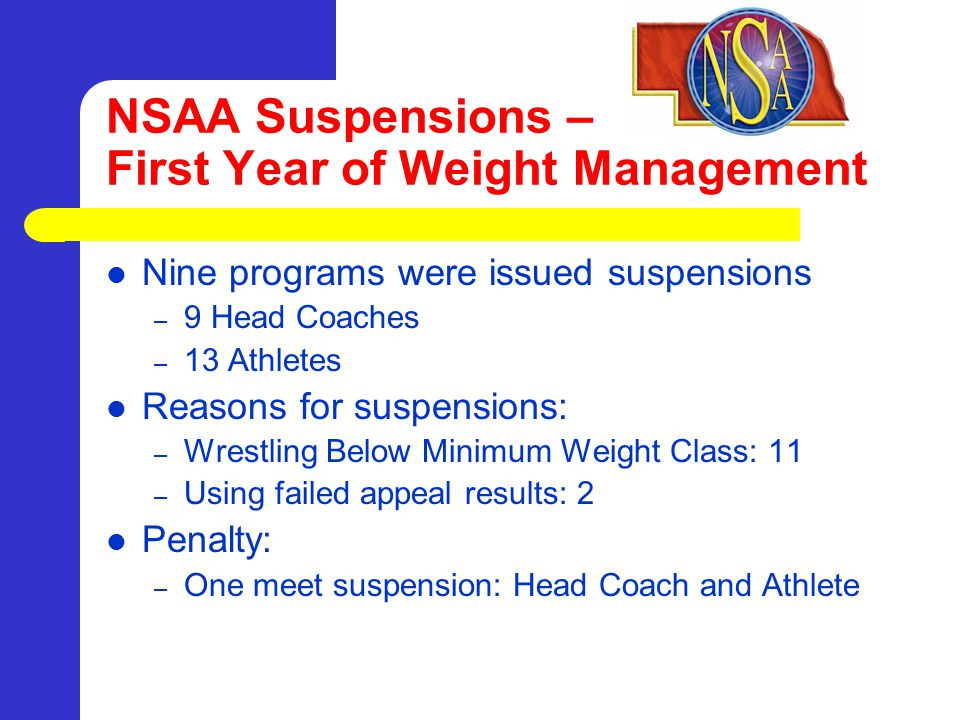 NSAA Suspensions – First Year of Weight Management Nine programs were issued suspensions – 9 Head Coaches – 13 Athletes Reasons for suspensions: – Wrestling Below Minimum Weight Class: 11 – Using failed appeal results: 2 Penalty: – One meet suspension: Head Coach and Athlete