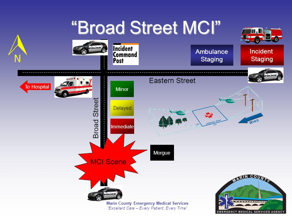 Marin County Emergency Medical Services Excellent Care – Every Patient, Every Time Broad Street MCI Incident Staging Ambulance Staging Minor Immediate Delayed Morgue To Hospital MCI Scene Eastern Street Broad Street