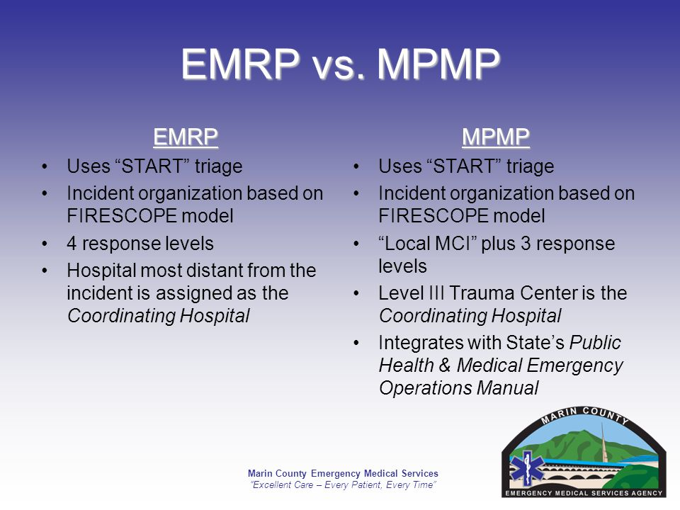 Marin County Emergency Medical Services Excellent Care – Every Patient, Every Time EMRP vs.