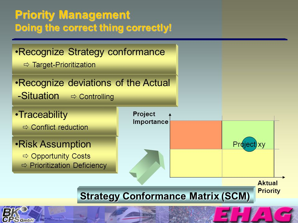 © Copyright BK-CPS 2002 EHAG Priority Management D oing the correct thing correctly! Project Importance Aktual Priority Project xy Strategy Conformanc