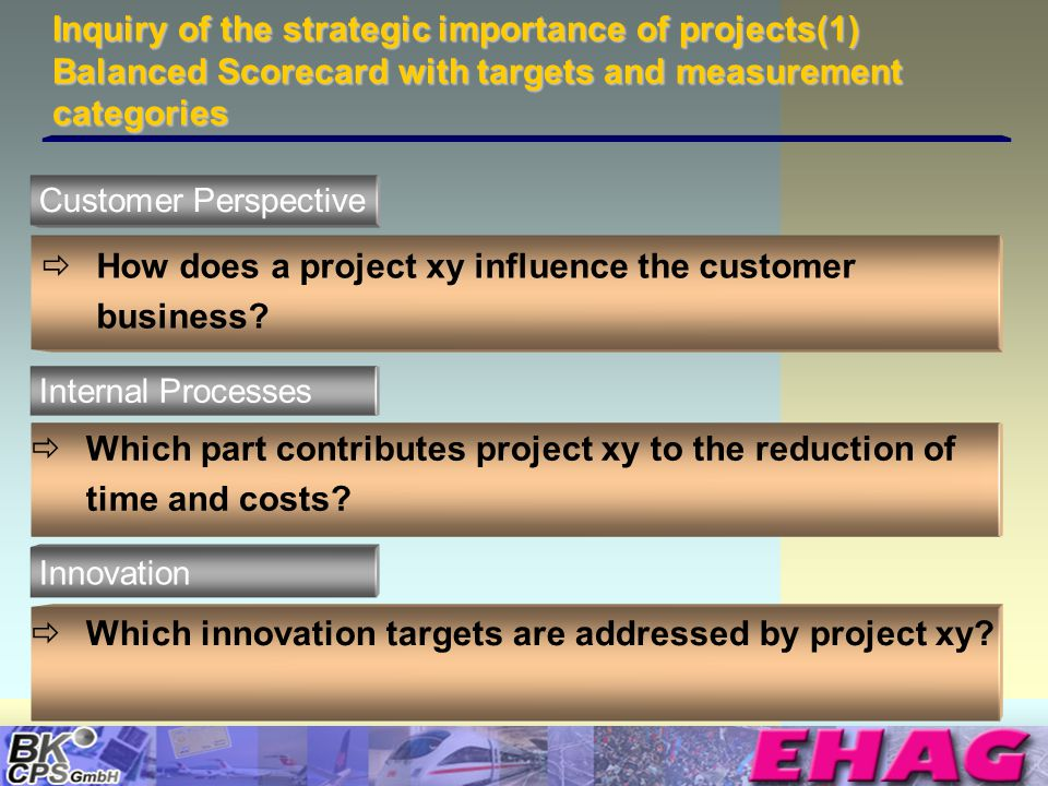 © Copyright BK-CPS 2002 EHAG Inquiry of the strategic importance of projects(1) Balanced Scorecard with targets and measurement categories How does a