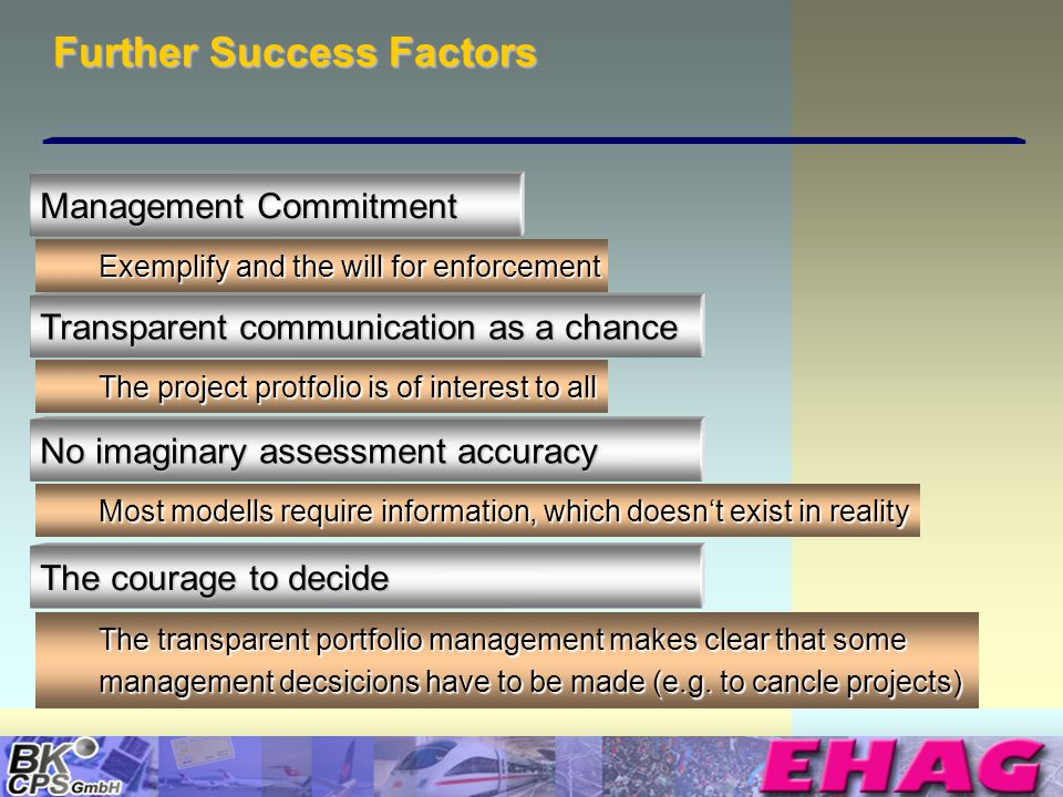 © Copyright BK-CPS 2002 EHAG Further Success Factors Management Commitment Exemplify and the will for enforcement Transparent communication as a chance The project protfolio is of interest to all No imaginary assessment accuracy Most modells require information, which doesnt exist in reality The courage to decide The transparent portfolio management makes clear that some management decsicions have to be made (e.g.