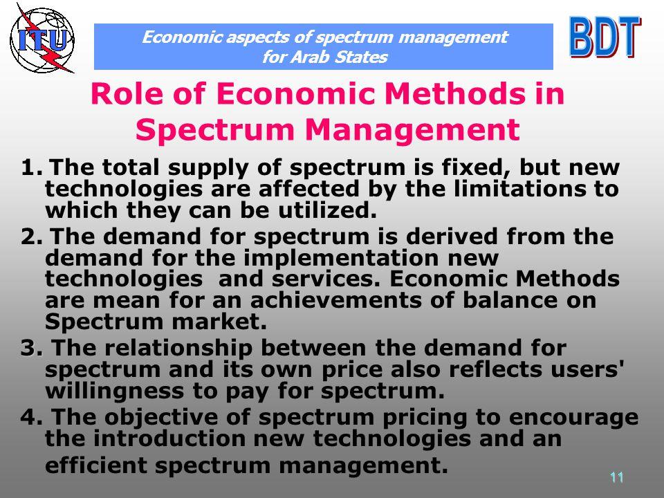 11 Role of Economic Methods in Spectrum Management 1.