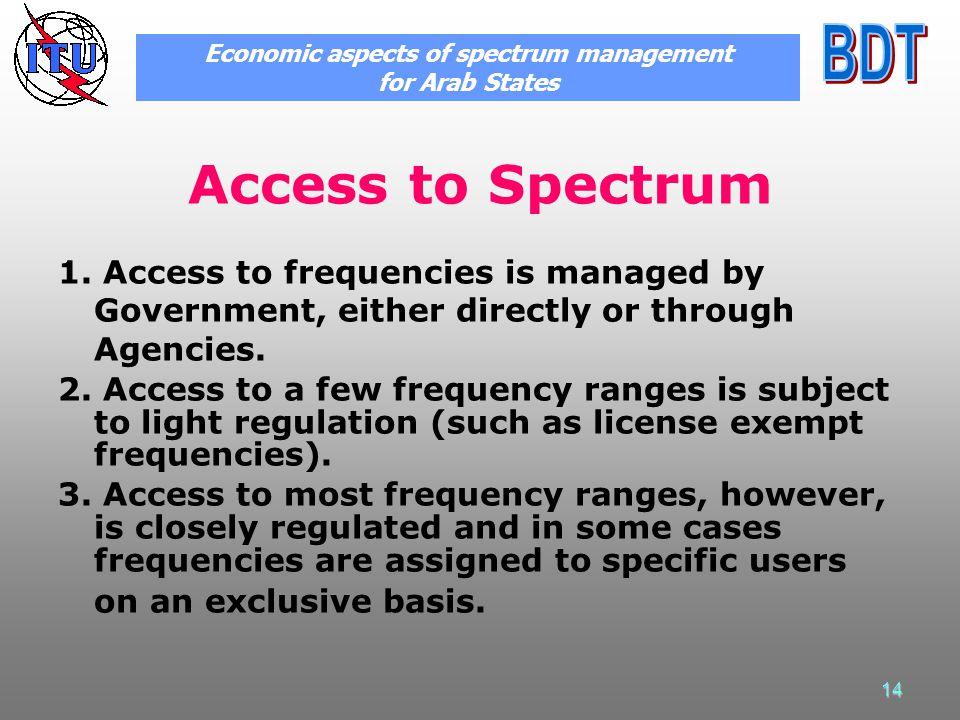 14 Access to Spectrum 1.