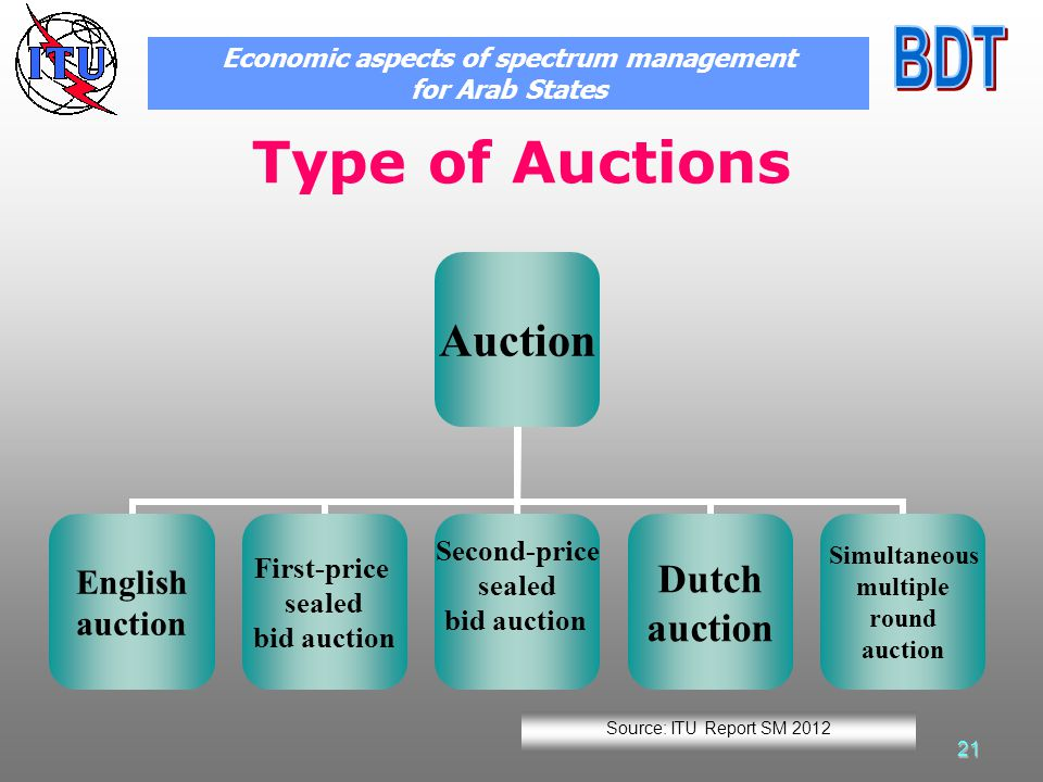 21 Type of Auctions Auction English auction First-price sealed bid auction Second-price sealed bid auction Dutch auction Simultaneous multiple round auction Economic aspects of spectrum management for Arab States Source: ITU Report SM 2012