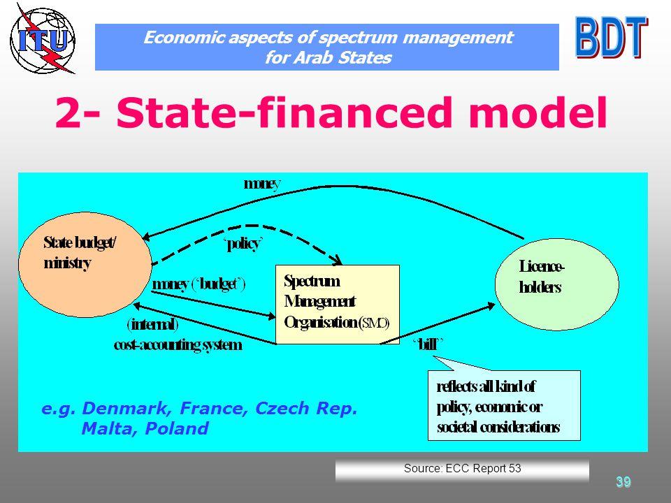 39 2- State-financed model e.g. Denmark, France, Czech Rep.