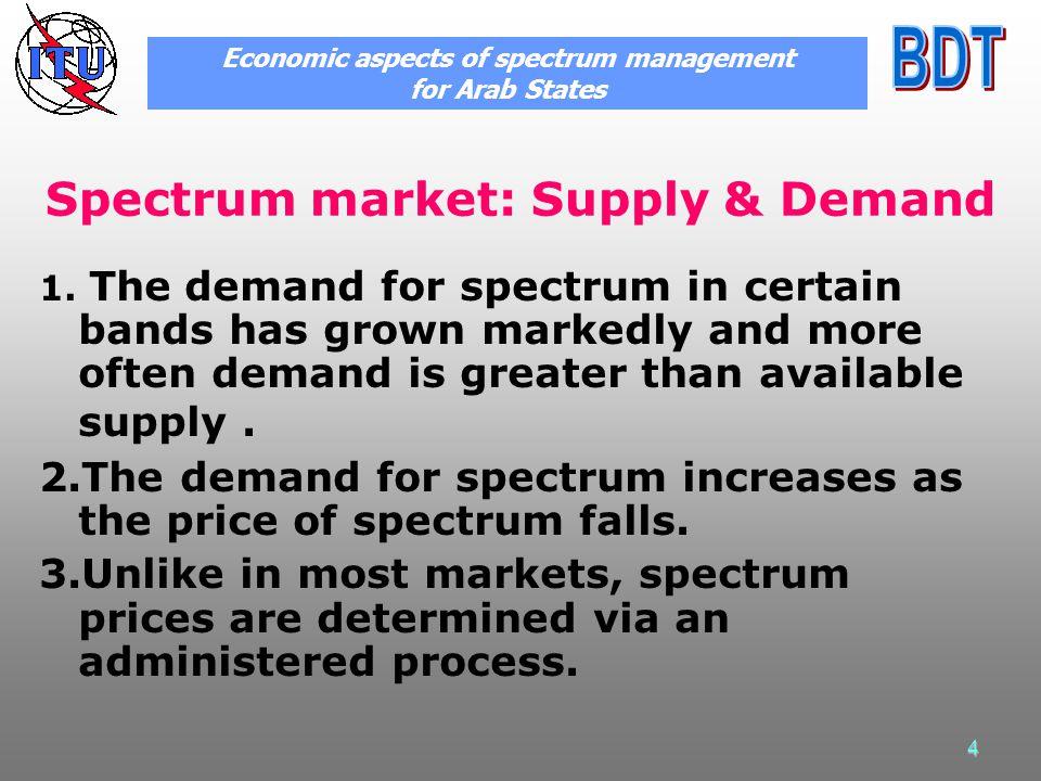 4 Spectrum market: Supply & Demand 1.
