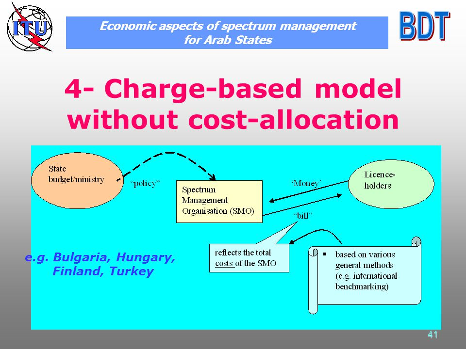 41 4- Charge-based model without cost-allocation e.g.