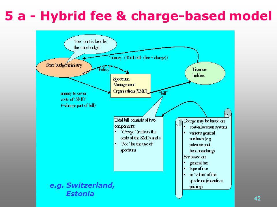 42 5 a - Hybrid fee & charge-based model e.g. Switzerland, Estonia