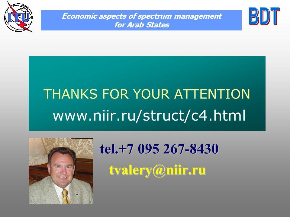 THANKS FOR YOUR ATTENTION www.niir.ru/struct/c4.html tel.+7 095 267-8430 tel.+7 095 267-8430tvalery@niir.ru Economic aspects of spectrum management fo