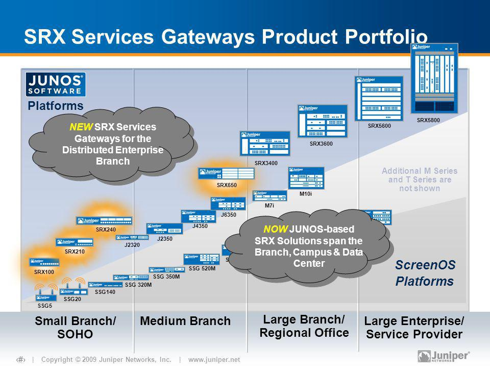10 Small Branch/ SOHO SSG5 SRX Services Gateways Product Portfolio ScreenOS Additional M Series and T Series are not shown SRX5600 SRX5800 Platforms SSG20 ISG2000 NS-5400 NS-5200 M10i SRX3400 SRX3600 SSG140 SSG 320M SSG 350M SSG 520M ISG1000 J2320 J4350 J6350 M7i SRX240 SSG 550M J2350 SRX100 SRX210 SRX650 NEW SRX Services Gateways for the Distributed Enterprise Branch NOW JUNOS-based SRX Solutions span the Branch, Campus & Data Center Medium Branch Large Branch/ Regional Office Large Enterprise/ Service Provider Platforms