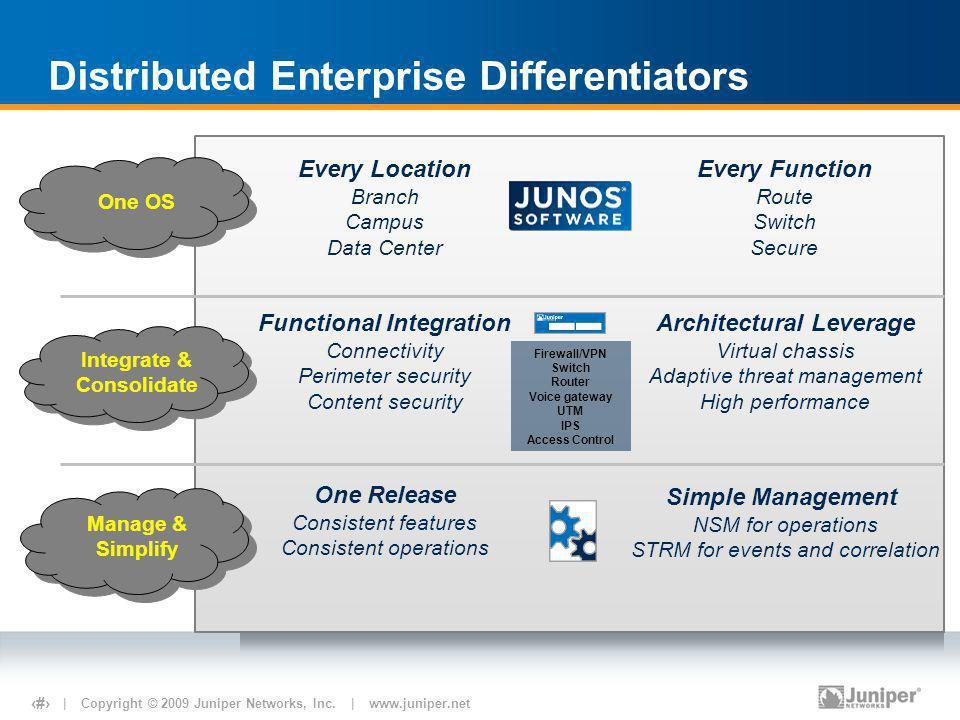 | Copyright © 2009 Juniper Networks, Inc. | www.juniper.net 6 Distributed Enterprise Differentiators Every Location Branch Campus Data Center Every Fu