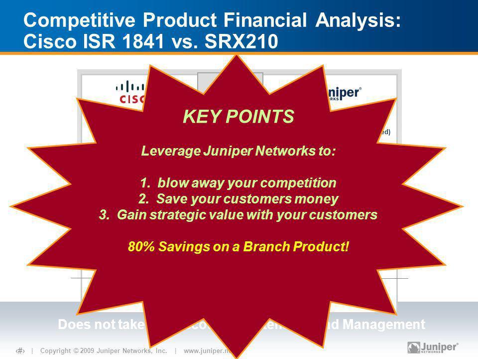 | Copyright © 2009 Juniper Networks, Inc. | www.juniper.net 7 Competitive Product Financial Analysis: Cisco ISR 1841 vs. SRX210 $1,395 $ 425 4 port FE