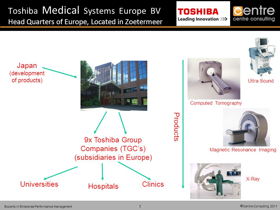 Centre Consulting 2011 - 3 - Experts in Enterprise Performance Management Toshiba Medical Systems Europe BV Head Quarters of Europe, Located in Zoetermeer 9x Toshiba Group Companies (TGCs) (subsidiaries in Europe) Japan (development of products) Hospitals UniversitiesClinics Products Ultra Sound X-Ray Computed Tomography Magnetic Resonance Imaging