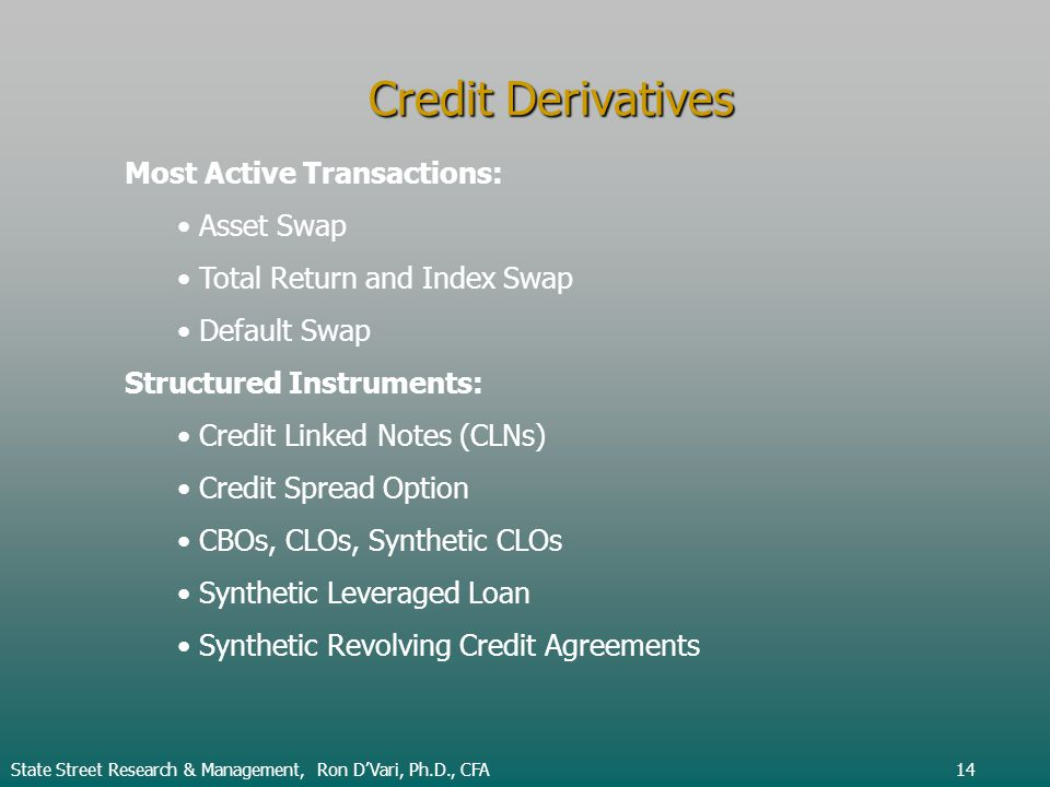 Credit Derivatives Most Active Transactions: Asset Swap Total Return and Index Swap Default Swap Structured Instruments: Credit Linked Notes (CLNs) Credit Spread Option CBOs, CLOs, Synthetic CLOs Synthetic Leveraged Loan Synthetic Revolving Credit Agreements State Street Research & Management, Ron DVari, Ph.D., CFA14