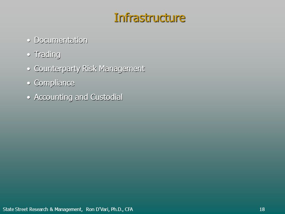 Infrastructure DocumentationDocumentation TradingTrading Counterparty Risk ManagementCounterparty Risk Management ComplianceCompliance Accounting and CustodialAccounting and Custodial State Street Research & Management, Ron DVari, Ph.D., CFA18