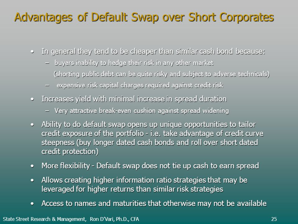 Advantages of Default Swap over Short Corporates In general they tend to be cheaper than similar cash bond because:In general they tend to be cheaper than similar cash bond because: –buyers inability to hedge their risk in any other market (shorting public debt can be quite risky and subject to adverse technicals) (shorting public debt can be quite risky and subject to adverse technicals) – expensive risk capital charges required against credit risk Increases yield with minimal increase in spread durationIncreases yield with minimal increase in spread duration –Very attractive break-even cushion against spread widening Ability to do default swap opens up unique opportunities to tailor credit exposure of the portfolio - i.e.