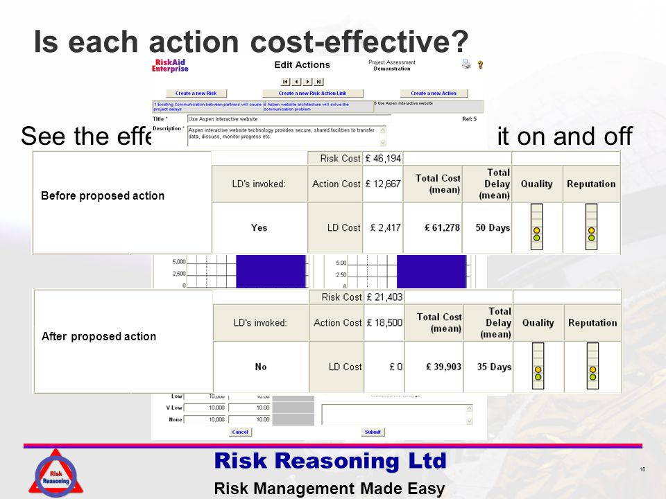 16 Risk Reasoning Ltd Risk Management Made Easy See the effects of the action by switching it on and off Is each action cost-effective.