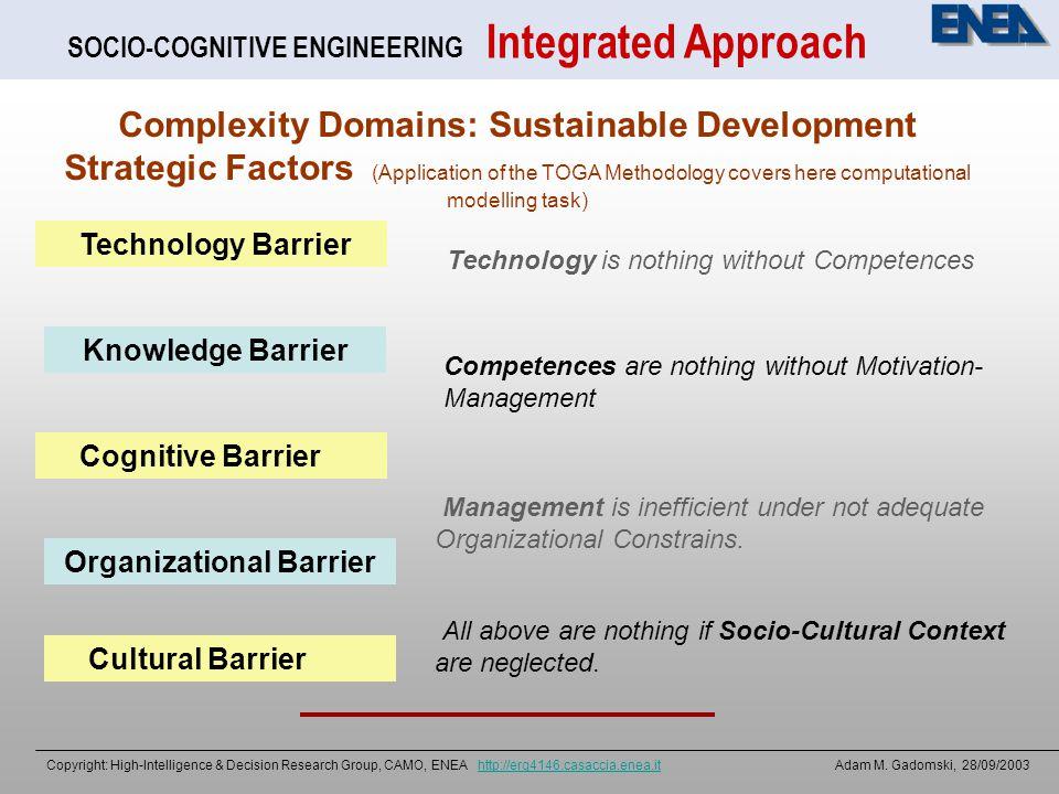 SOCIO-COGNITIVE ENGINEERING Integrated Approach Copyright: High-Intelligence & Decision Research Group, CAMO, ENEA, http://erg4146.casaccia.enea.it Adam M.