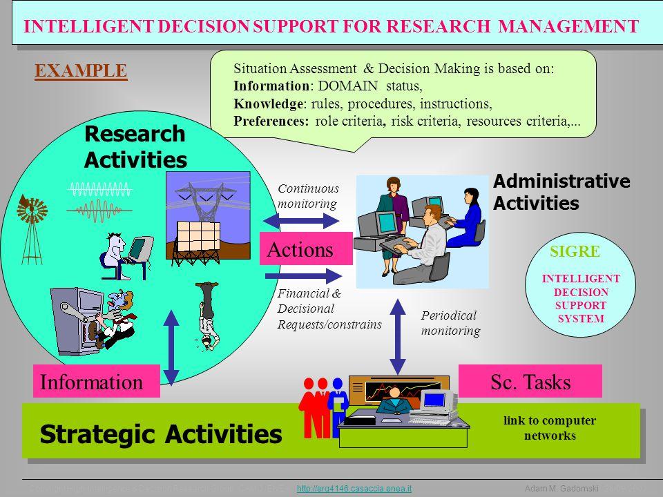 INTELLIGENT DECISION SUPPORT FOR RESEARCH MANAGEMENT Copyright High-Intelligence & Decision Research Group, CAMO, ENEA, http://erg4146.casaccia.enea.it Adam M.