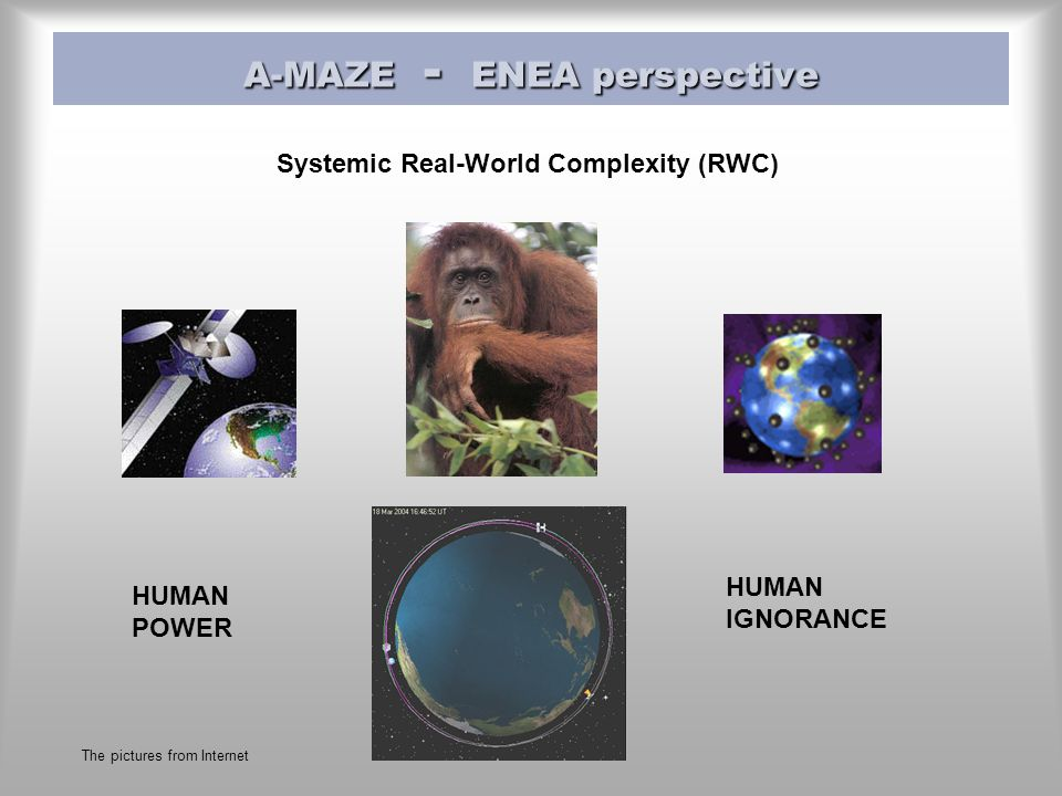 A-MAZE - ENEA perspective The pictures from Internet HUMAN POWER HUMAN IGNORANCE Systemic Real-World Complexity (RWC)