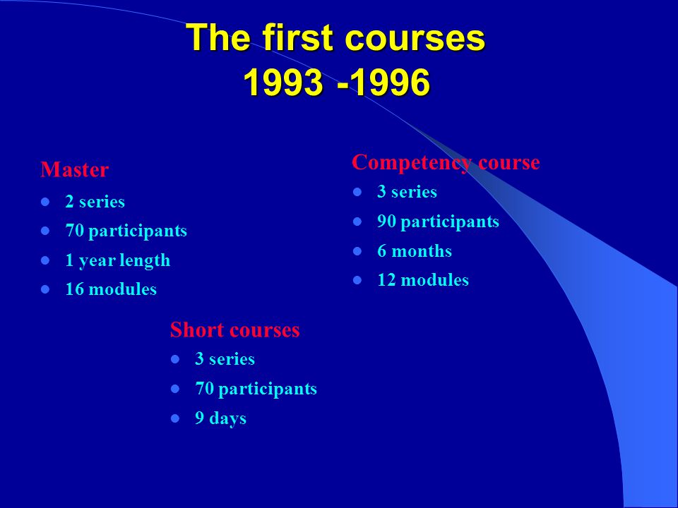 The first courses 1993 -1996 Master 2 series 70 participants 1 year length 16 modules Competency course 3 series 90 participants 6 months 12 modules Short courses 3 series 70 participants 9 days