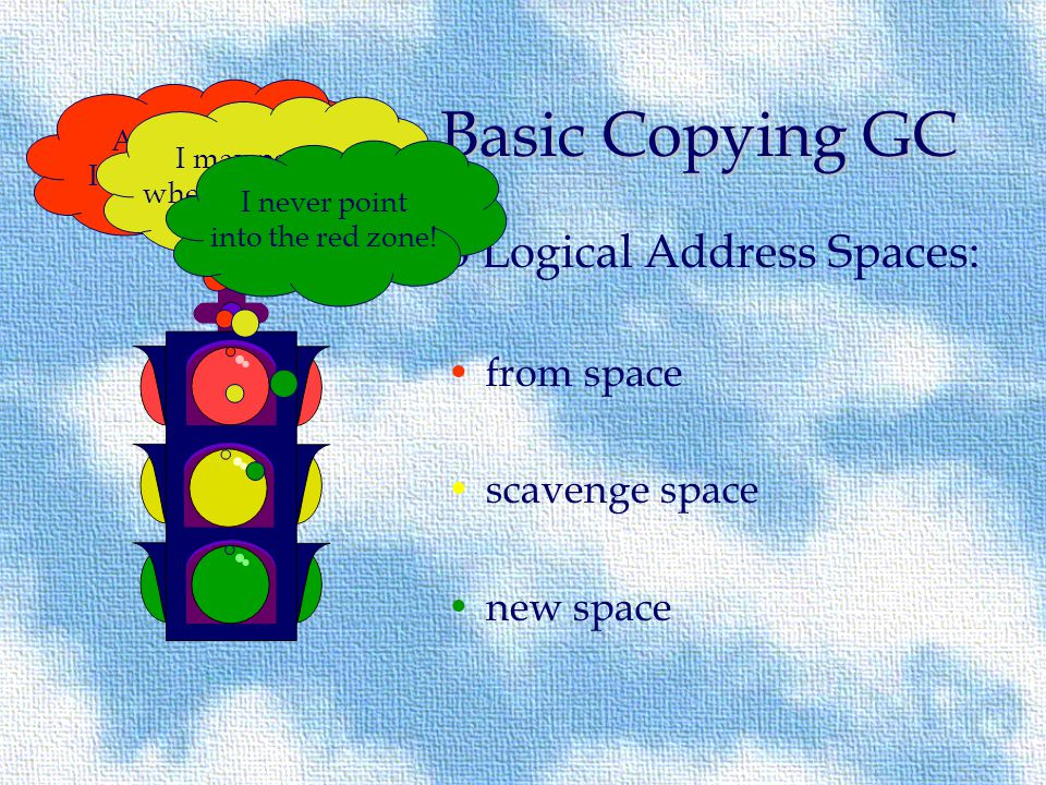Basic Copying GC 3 Logical Address Spaces: from space scavenge space new space After a flip, Im all there is.