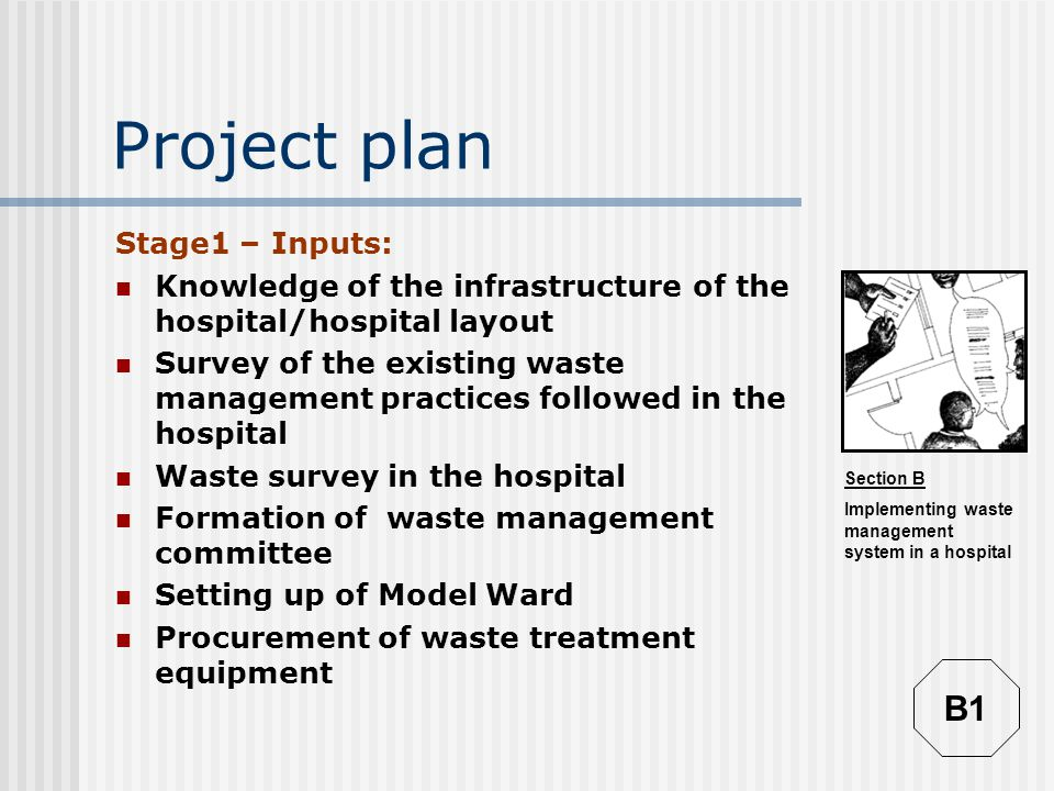 Section B Implementing waste management system in a hospital Graph it! B21