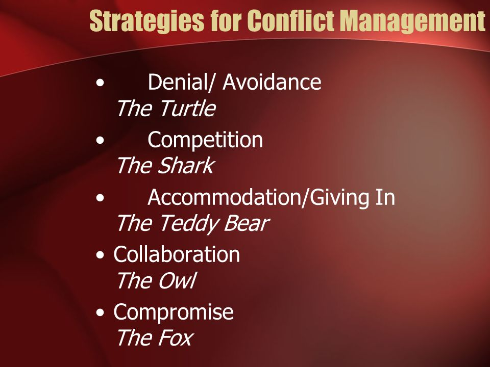 Strategies for Conflict Management Denial/ Avoidance The Turtle Competition The Shark Accommodation/Giving In The Teddy Bear Collaboration The Owl Compromise The Fox
