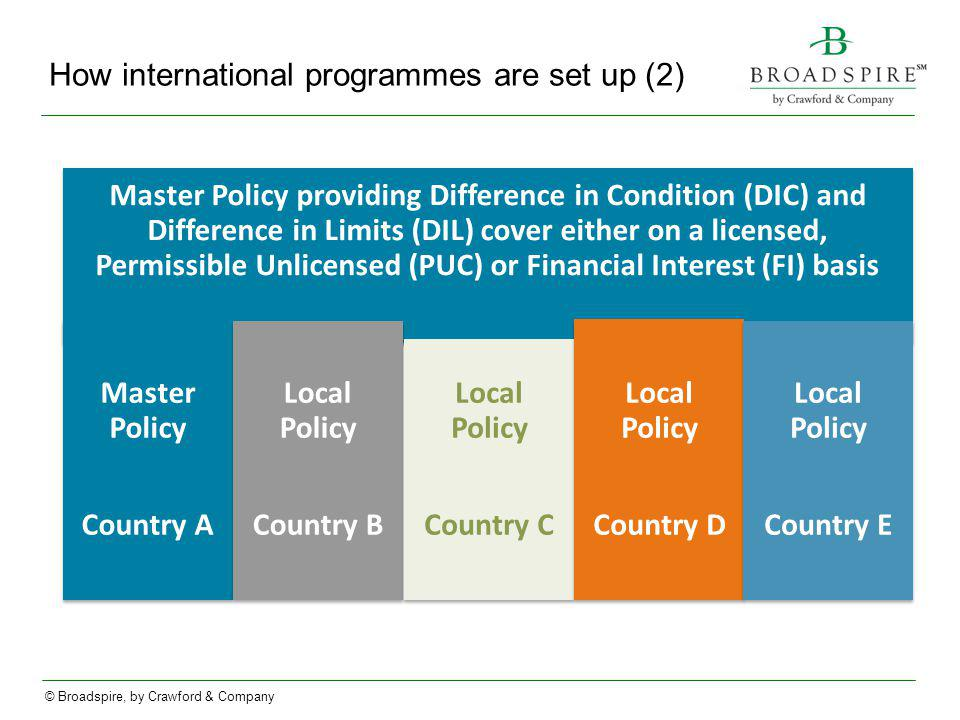 © Broadspire, by Crawford & Company Master Policy providing Difference in Condition (DIC) and Difference in Limits (DIL) cover either on a licensed, Permissible Unlicensed (PUC) or Financial Interest (FI) basis Master Policy Country A Local Policy Country B Local Policy Country C Local Policy Country D Local Policy Country E How international programmes are set up (2)