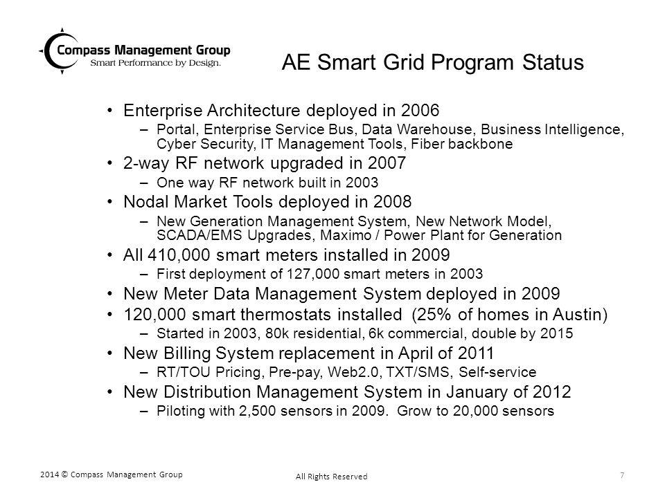 AE Smart Grid Program Status Enterprise Architecture deployed in 2006 –Portal, Enterprise Service Bus, Data Warehouse, Business Intelligence, Cyber Se