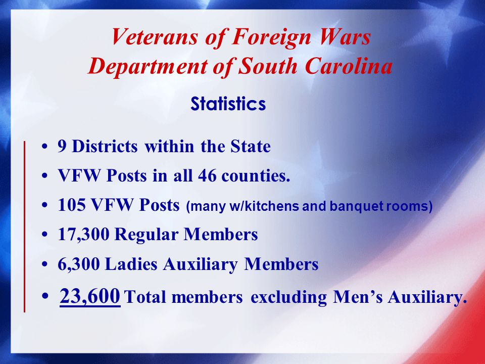 7 7 7 7 7 7 1 1 1 1 1 1 2 2 2 2 2 2 9 9 9 9 9 9 9 9 3 3 3 3 4 5 5 5 5 4 4 4 6 6 6 6 6 8 8 8 Districts 1 - 9 Post locations in each District and total members.