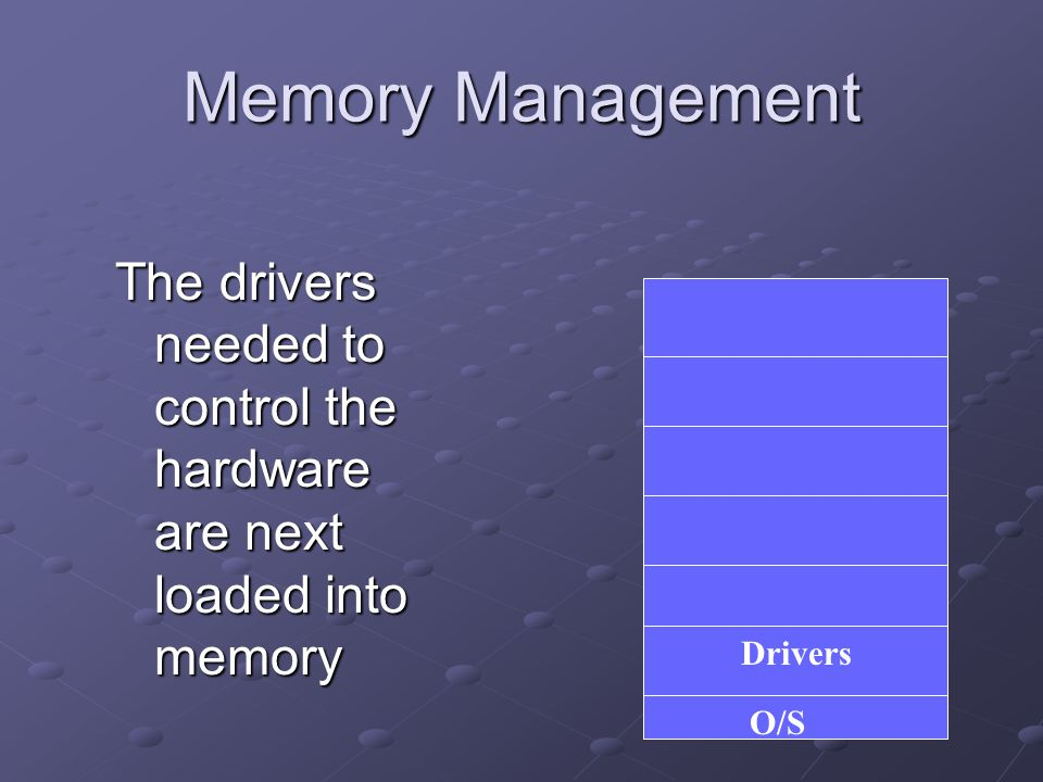 Memory Management The drivers needed to control the hardware are next loaded into memory O/S Drivers